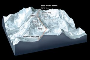 3D Mount Everest Map